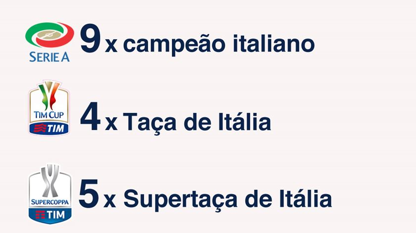 Os títulos de Buffon pela Juventus