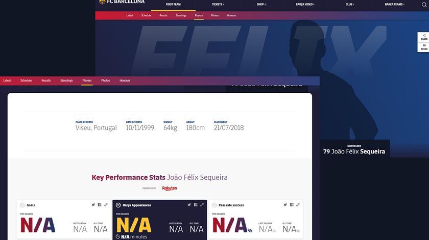 O perfil de João Félix, entretanto apagado do site do Barcelona.