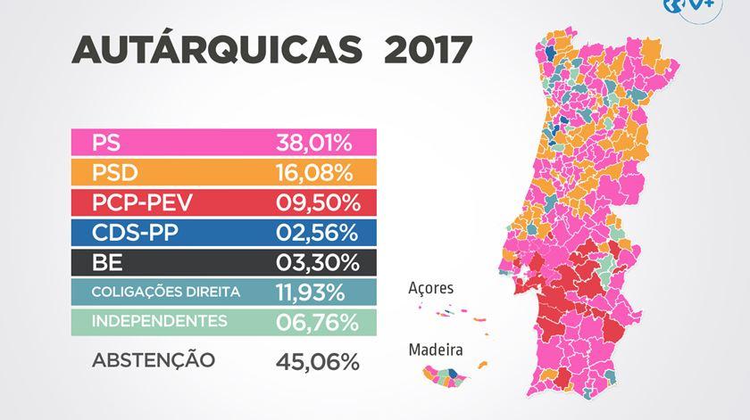 Dados provisórios das 6h00. Infografia: Rodrigo Machado e Rui Barros