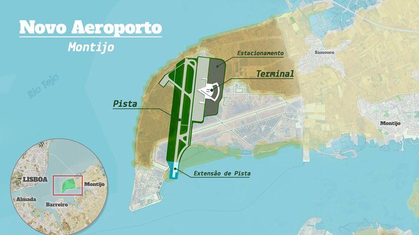 Governo diz que aeroporto do Montijo não compromete neutralidade carbónica