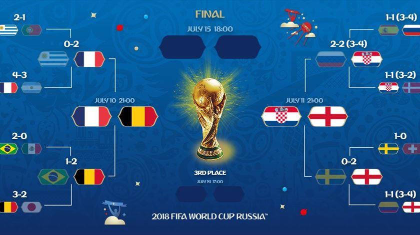 Foto: Twitter da FIFA