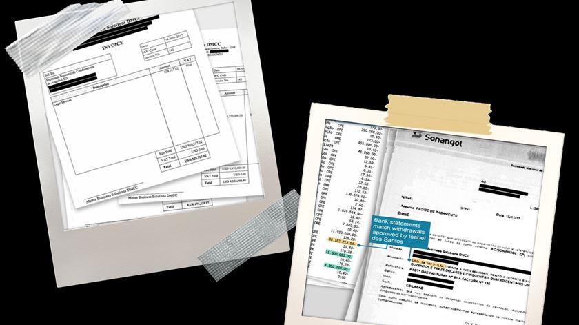 Faturas, ordens de pagamento, mails e contratos. Luanda Leaks reúne 715 mil documentos