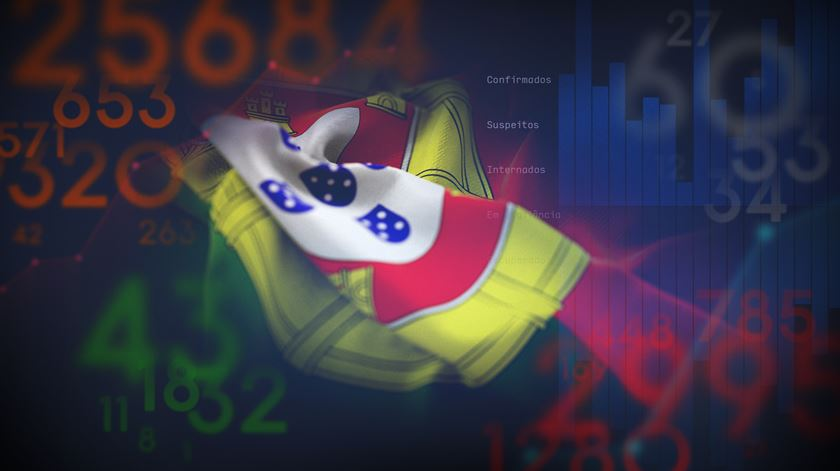 Balanço DGS. Mais três mortes e 339 casos, 81% em Lisboa e Vale do Tejo