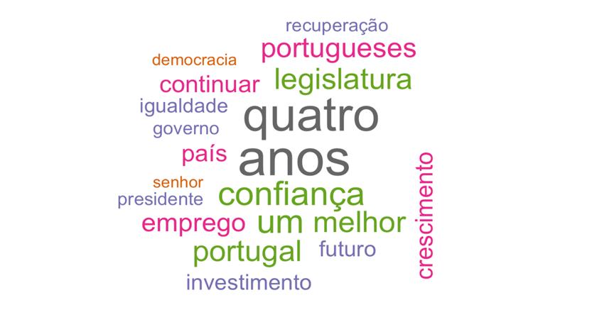As palavras mais usadas por António Costa no discurso do Estado da Nação.