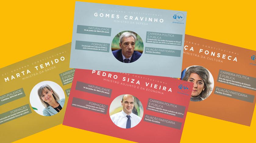 Os novos ministros em quatro cartões de bolso
