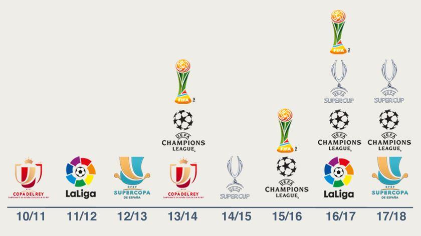 Troféus conquistados por Cristiano Ronaldo em cada uma das épocas no Real Madrid. Na temporada 2009/10 não conquistou nenhum título coletivo.