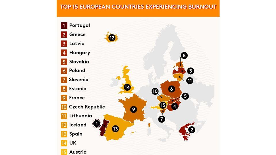 portugal burnout